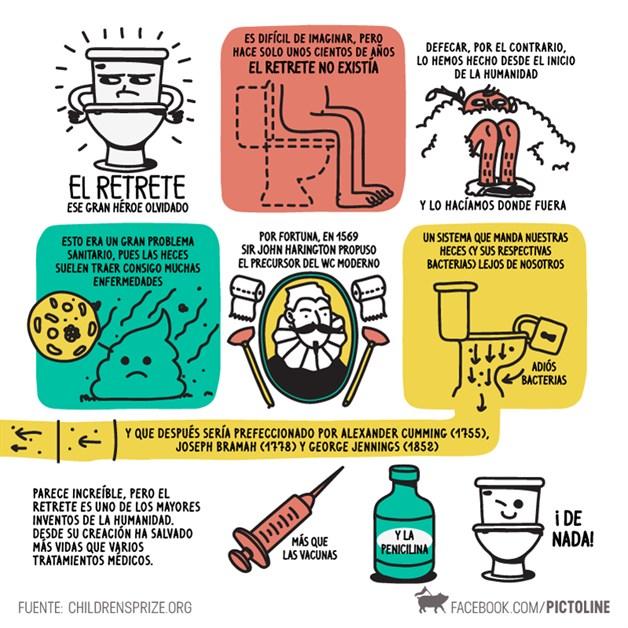 Las 27 cosas que no sabias del inodoro for Que es inodoro