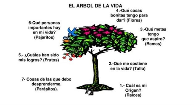 Día Mundia del Árbol